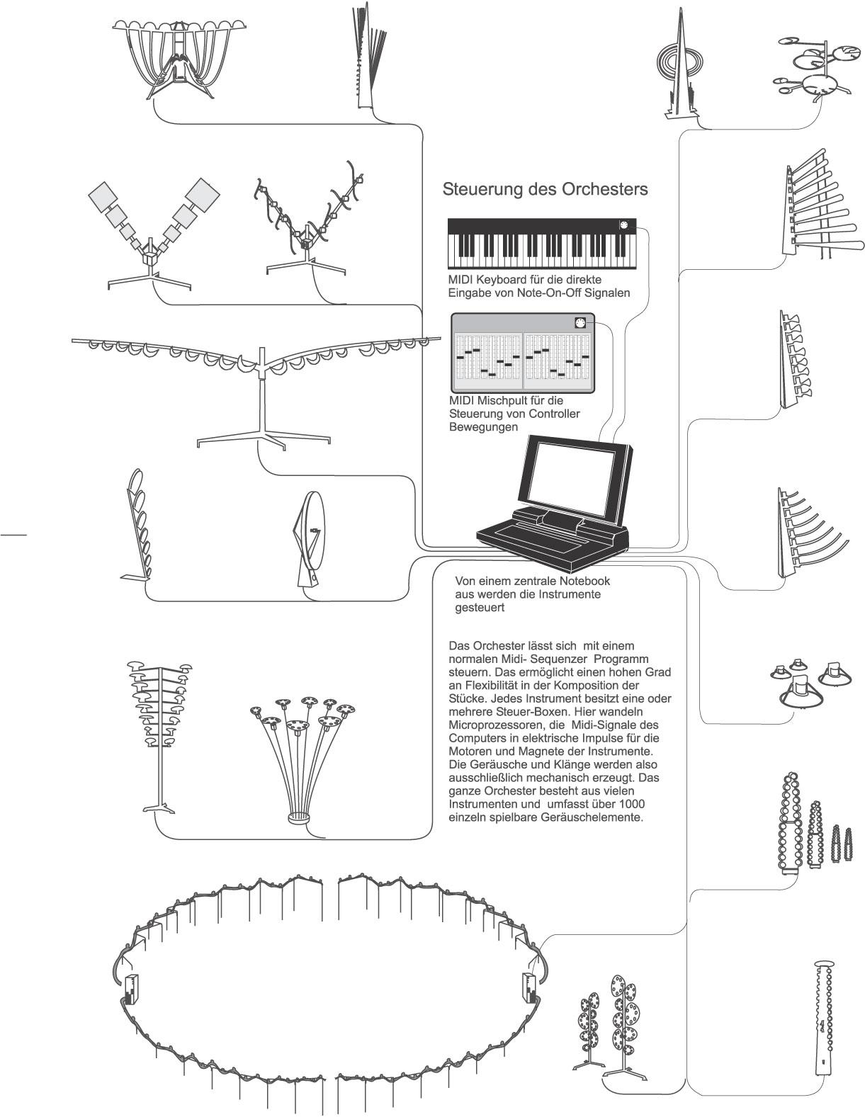 Wunderbar Elektrische Notation Ideen - Schaltplan Serie Circuit ...